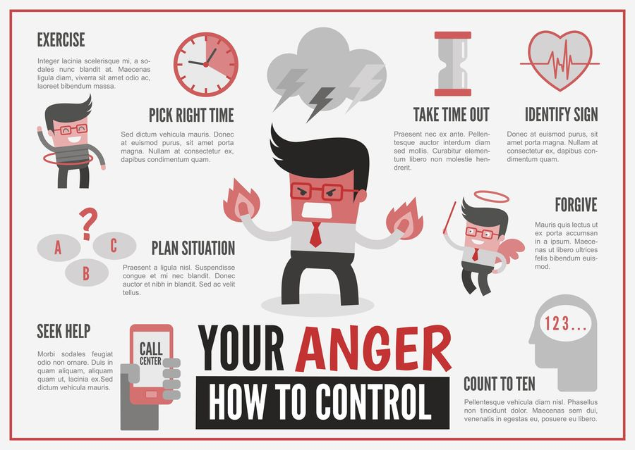 Anger Managment Therapy